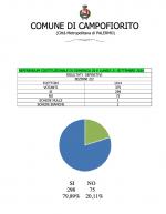 REFERENDUM COSTITUZIONALE DI DOMENICA 20 E LUNEDI 21 SETTEMBRE 2020